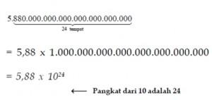 notasi ilmiah 2