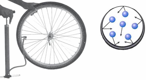 ilustrasi gambaran gerak partikel udara