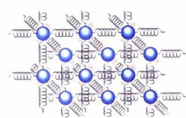 struktur partikel zat padat kristal