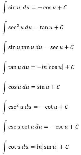Rumus Integral Trigonometri - RumusHitung.Com