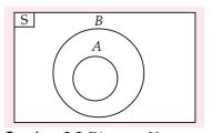 diagram venn himpunan bagian dari