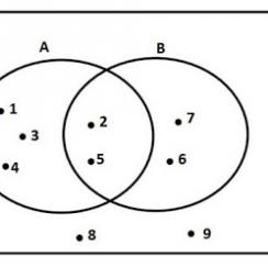 Rumus diagram venn akbaeenw rumus diagram venn ccuart Images
