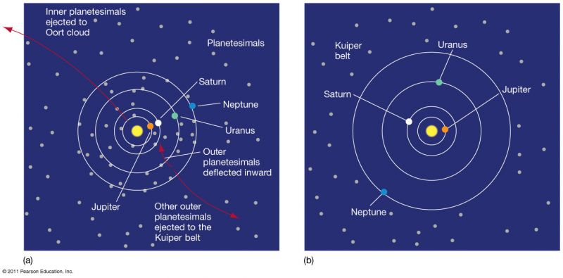 Teori Planetesimal